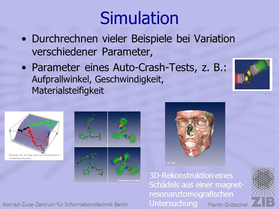 Konrad-Zuse-Zentrum für Informationstechnik Berlin Martin Grötschel Simulation Durchrechnen vieler Beispiele bei Variation verschiedener Parameter, Pa