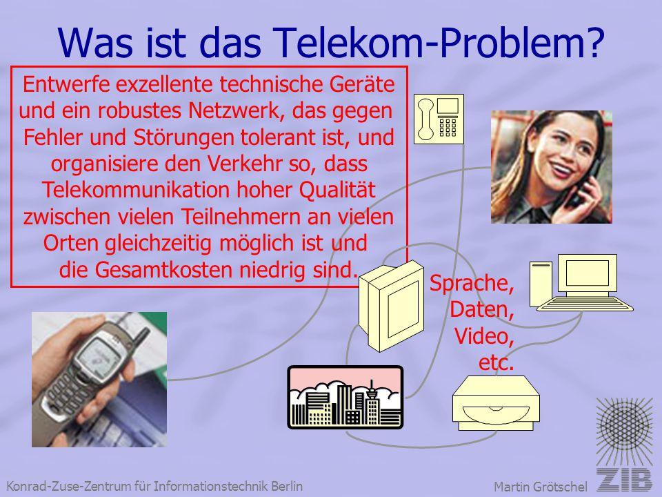 Konrad-Zuse-Zentrum für Informationstechnik Berlin Martin Grötschel Was ist das Telekom-Problem? Entwerfe exzellente technische Geräte und ein robuste