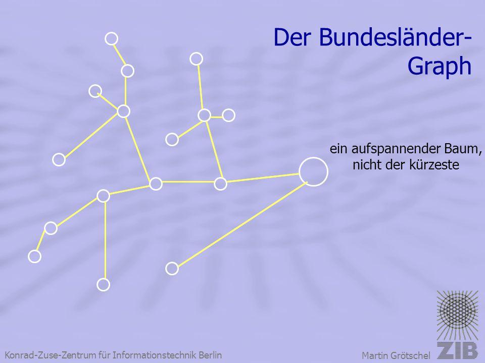Konrad-Zuse-Zentrum für Informationstechnik Berlin Martin Grötschel Der Bundesländer- Graph ein aufspannender Baum, nicht der kürzeste