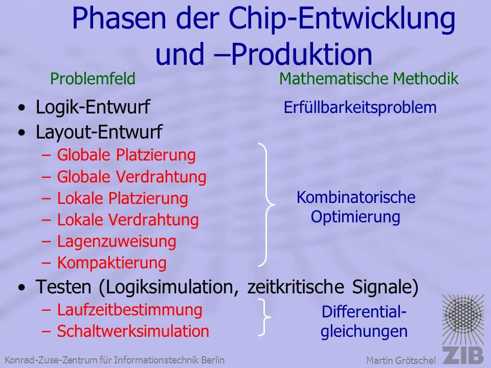 Konrad-Zuse-Zentrum für Informationstechnik Berlin Martin Grötschel Phasen der Chip-Entwicklung und –Produktion Logik-Entwurf Layout-Entwurf –Globale