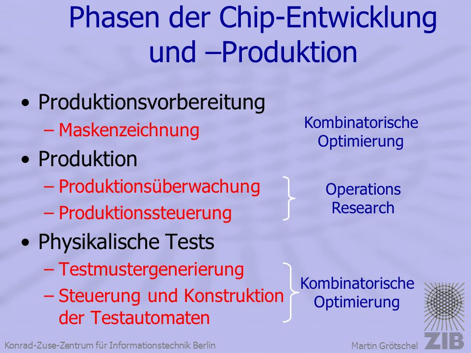 Konrad-Zuse-Zentrum für Informationstechnik Berlin Martin Grötschel Phasen der Chip-Entwicklung und –Produktion Produktionsvorbereitung –Maskenzeichnu