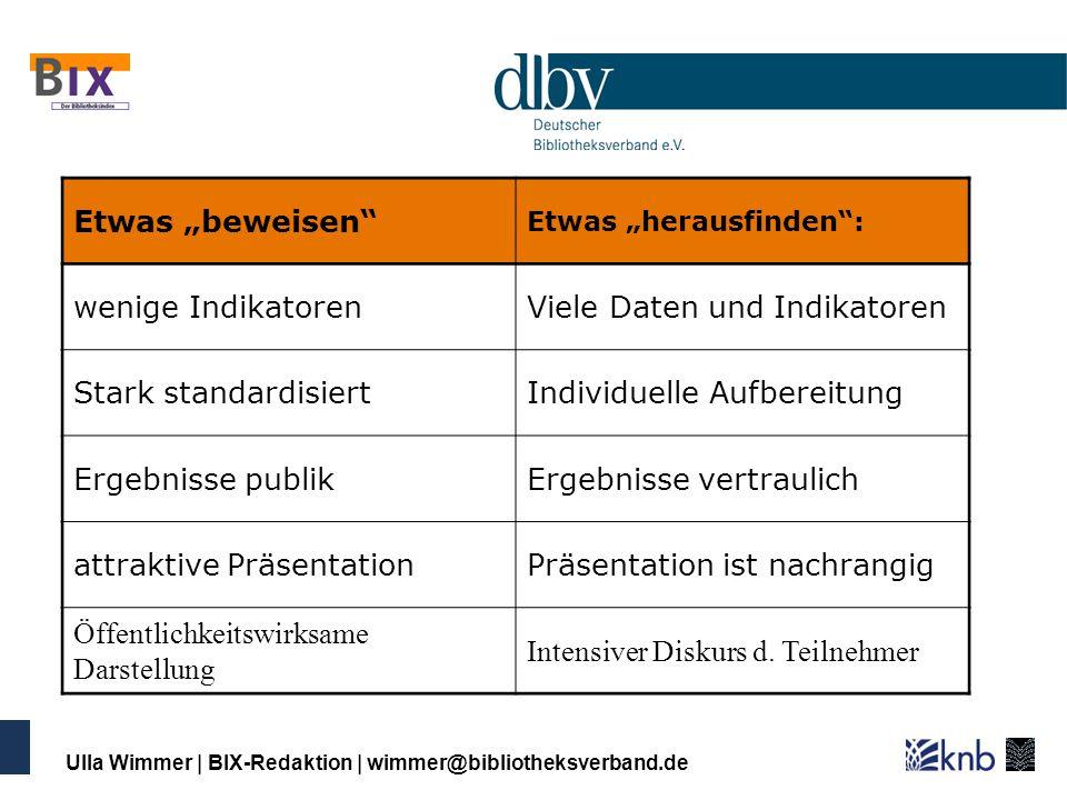 Beispiel : BIX- der Bibliotheksindex Das deutsche Vergleichsinstrument für Bibliotheken Durchgeführt vom Deutschen Bibliotheksverband mit 8 Partnern im Rahmen des KNB Ca.