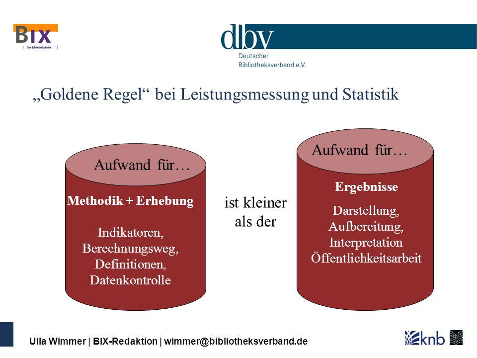 Vielen Dank für Ihre Aufmerksamkeit! Ulla Wimmer | BIX-Redaktion | wimmer@bibliotheksverband.de