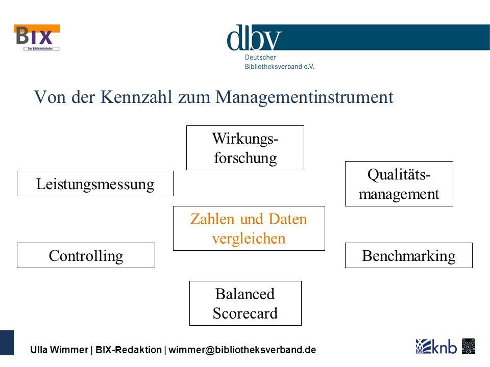 Studie der FH Potsdam und StB Berlin-Mitte Kundenbefragung und Datenanalyse: Was würden Sie maximal bezahlen, um die Bibliothek nutzen zu können.