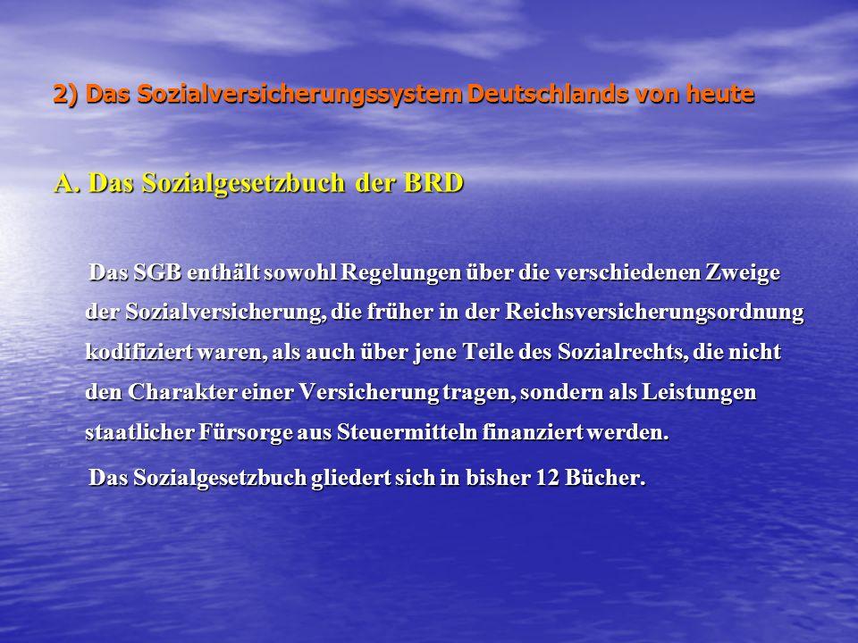 2) Das Sozialversicherungssystem Deutschlands von heute A.