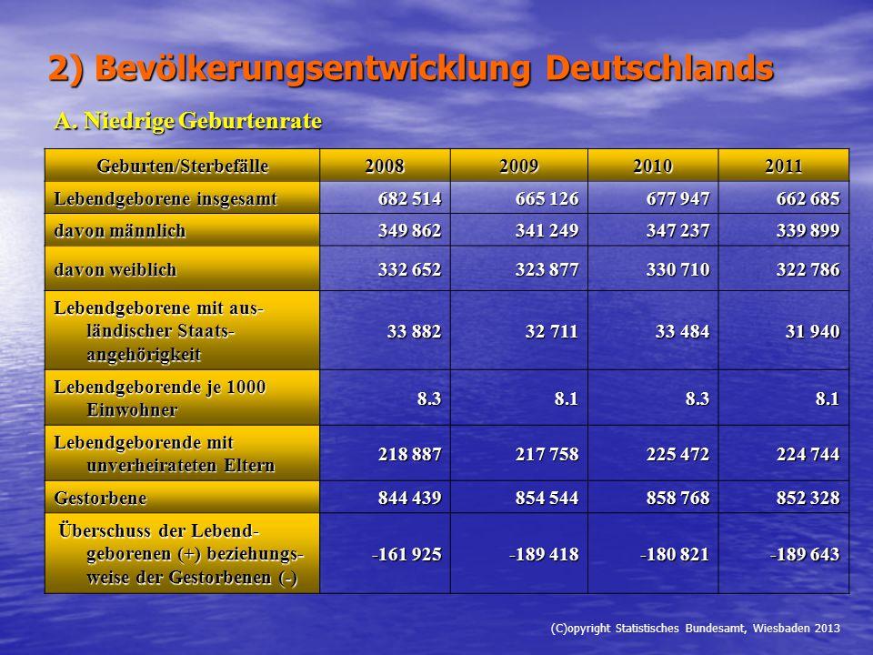 2) Bevölkerungsentwicklung Deutschlands A.