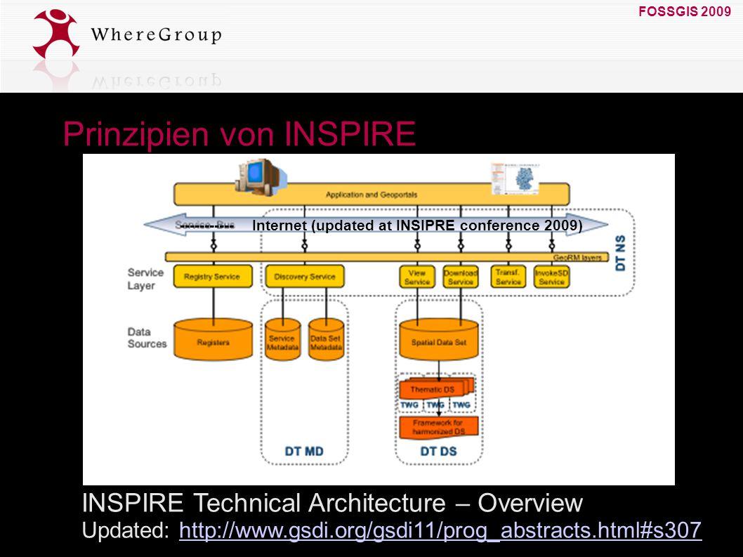 FOSSGIS 2009 19. März 2009 Prinzipien von INSPIRE INSPIRE Technical Architecture – Overview Updated: http://www.gsdi.org/gsdi11/prog_abstracts.html#s3