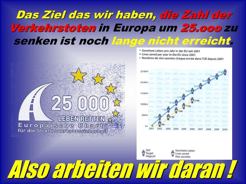 Das Ziel das wir haben, die Zahl der Verkehrstoten 25.ooo Das Ziel das wir haben, die Zahl der Verkehrstoten in Europa um 25.ooo zu senken ist noch la