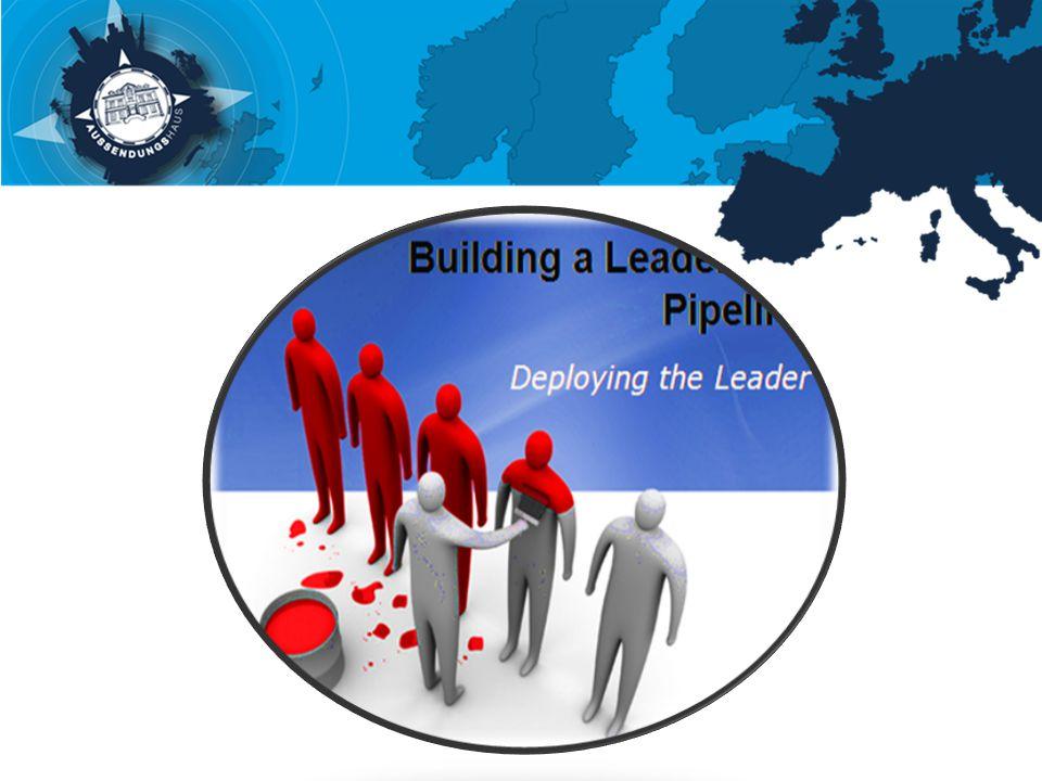 Wie leitet ihr euch als Team selber? Seid ihr im richtigen Lebens- und Leitungsrhytmus?