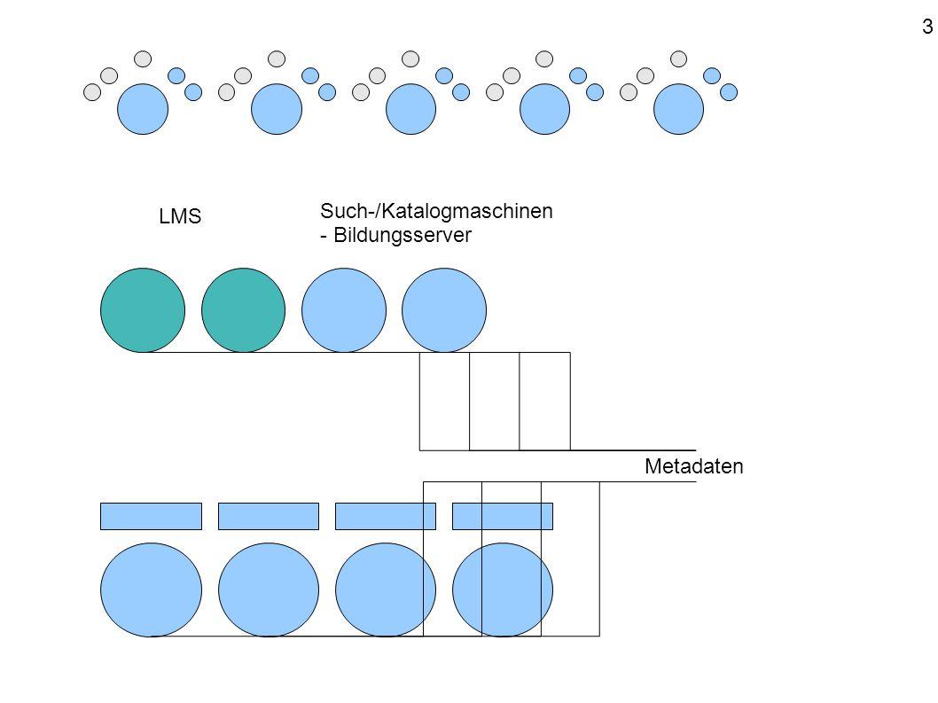 Metadaten LMS Such-/Katalogmaschinen - Bildungsserver 3