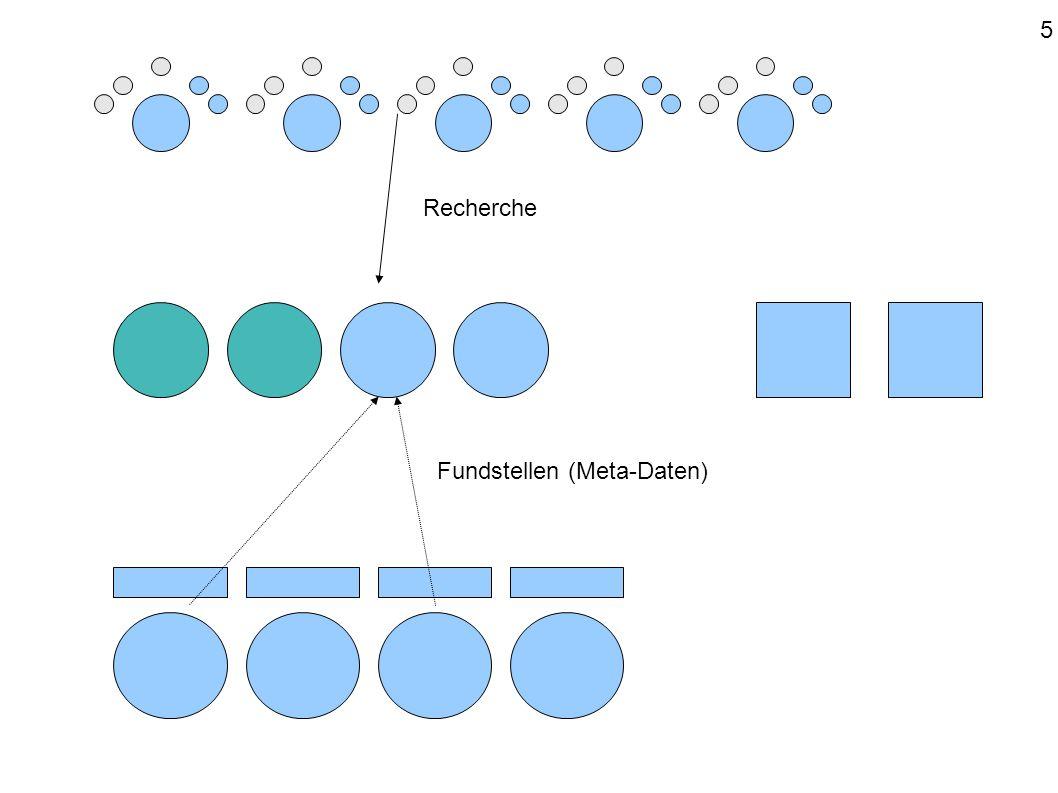 Recherche Fundstellen (Meta-Daten) 5