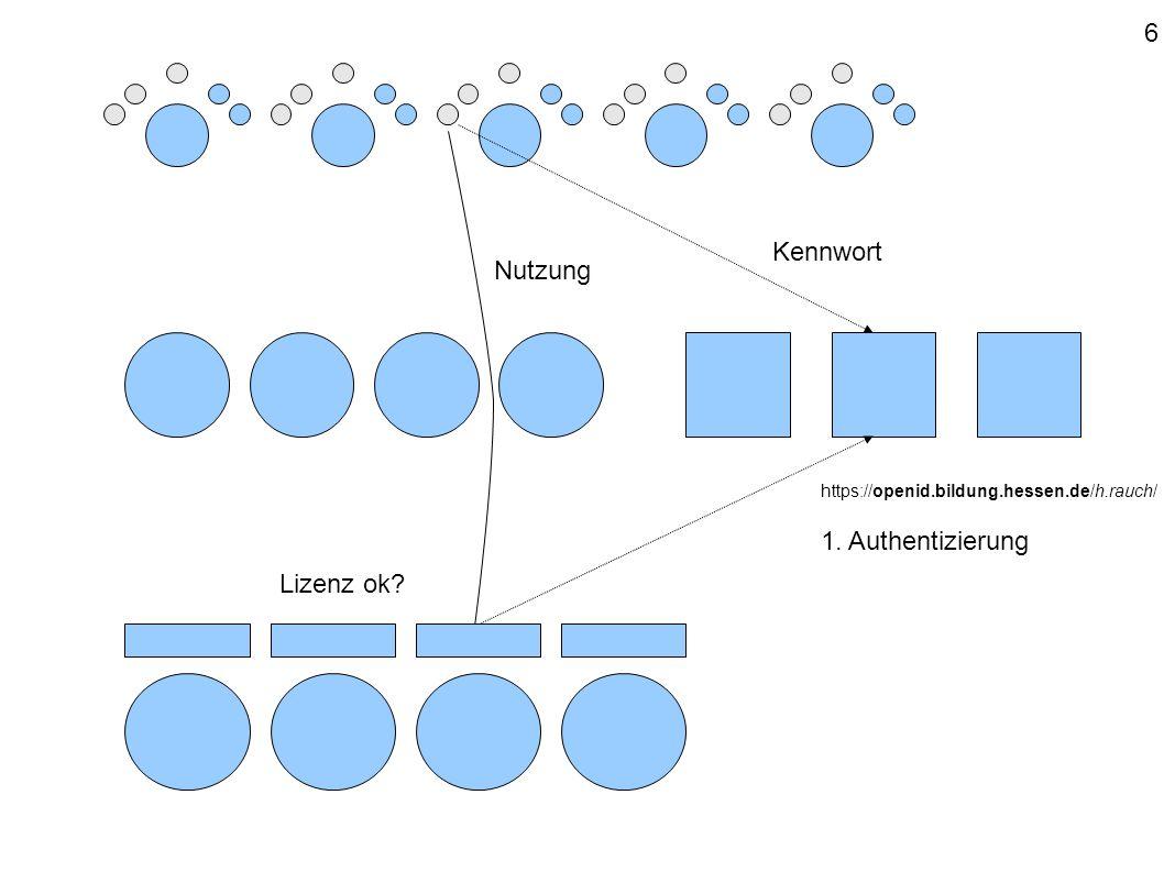 Lizenz ok? 1. Authentizierung Kennwort https://openid.bildung.hessen.de/h.rauch/ Nutzung 6
