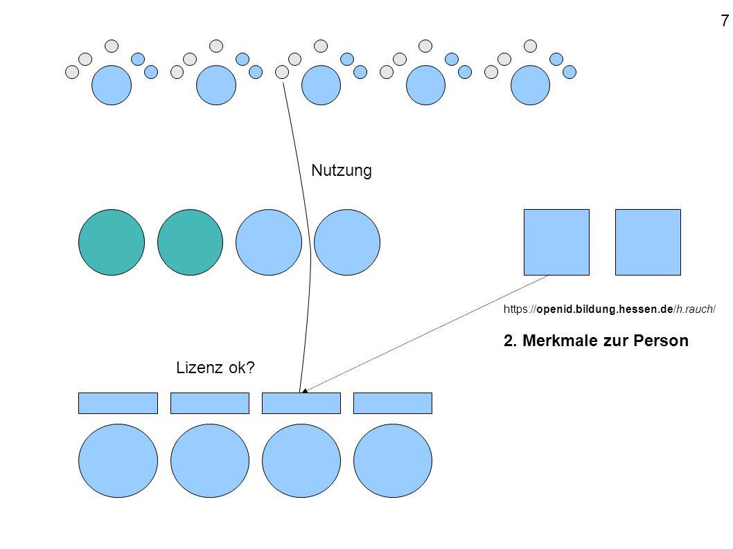 Lizenz ok 2. Merkmale zur Person https://openid.bildung.hessen.de/h.rauch/ Nutzung 7
