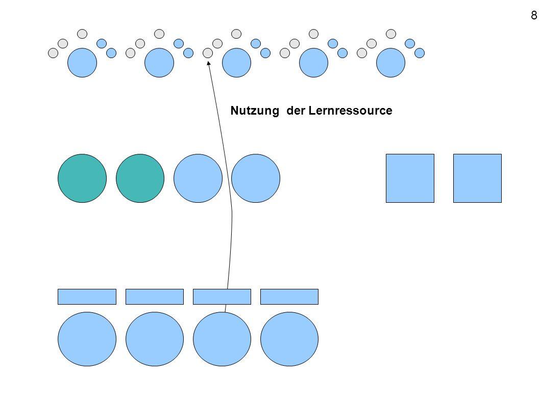 Nutzung der Lernressource 8