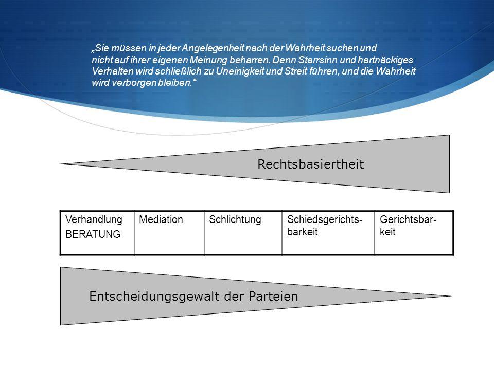 """Rechtsbasiertheit Entscheidungsgewalt der Parteien Verhandlung BERATUNG MediationSchlichtungSchiedsgerichts- barkeit Gerichtsbar- keit """"Sie müssen in"""