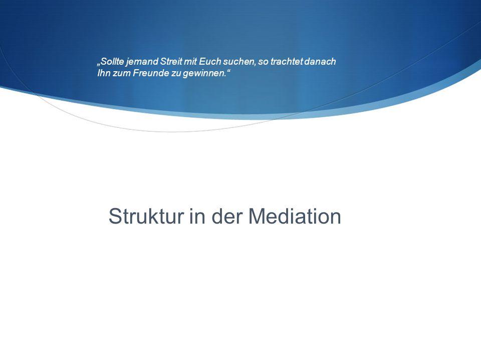 """Zitatesammlung Mediation_Alltag und Beruf """"Oh Sohn des Staubens."""