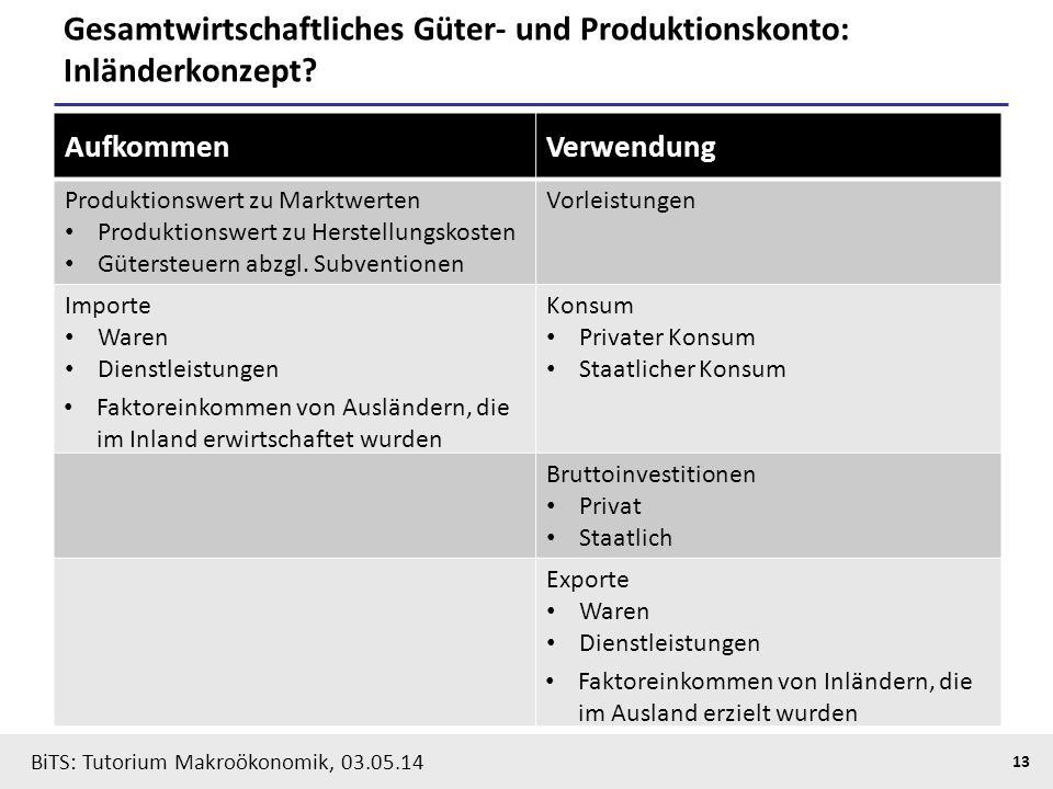 BiTS: Tutorium Makroökonomik, 03.05.14 13 Gesamtwirtschaftliches Güter- und Produktionskonto: Inländerkonzept? AufkommenVerwendung Produktionswert zu