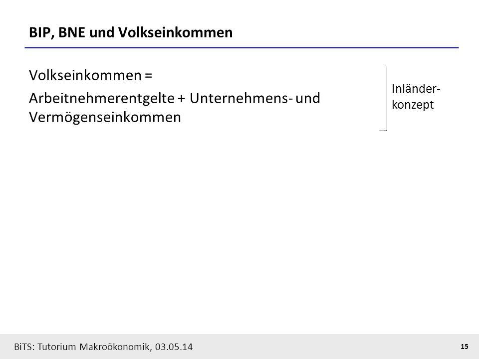 BiTS: Tutorium Makroökonomik, 03.05.14 15 BIP, BNE und Volkseinkommen Volkseinkommen = Arbeitnehmerentgelte + Unternehmens- und Vermögenseinkommen Inl