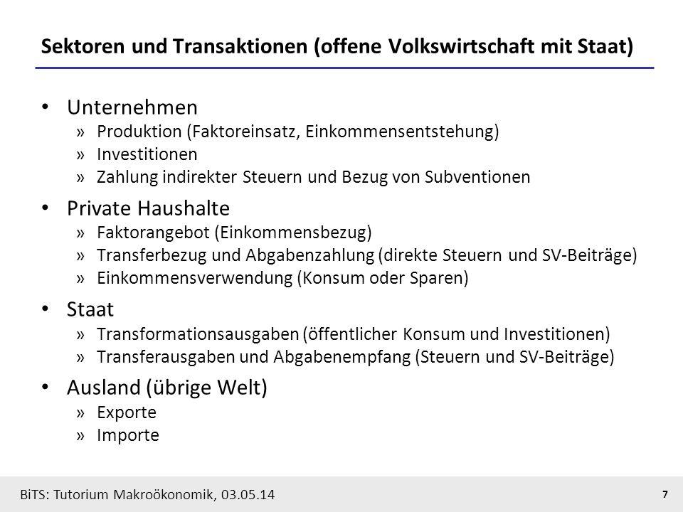 BiTS: Tutorium Makroökonomik, 03.05.14 8 Sektoren und Aktivität: Erweiterter Wirtschaftskreislauf Ausland Staat KapitalmarktHaushalteUnternehmen ExportzahlungenTransfer d.