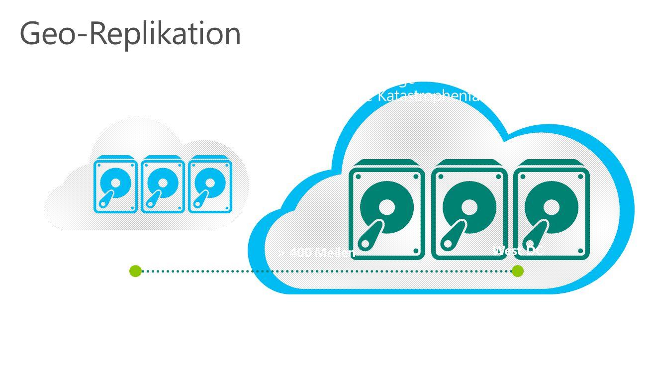 Nord DC Microsoft Azure Storage Absicherung gegen regionale Katastrophenfälle