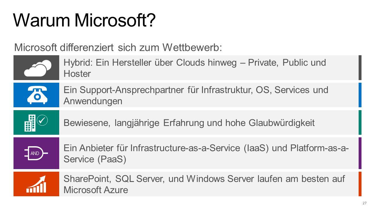 Hybrid: Ein Hersteller über Clouds hinweg – Private, Public und Hoster Ein Support-Ansprechpartner für Infrastruktur, OS, Services und Anwendungen Bew