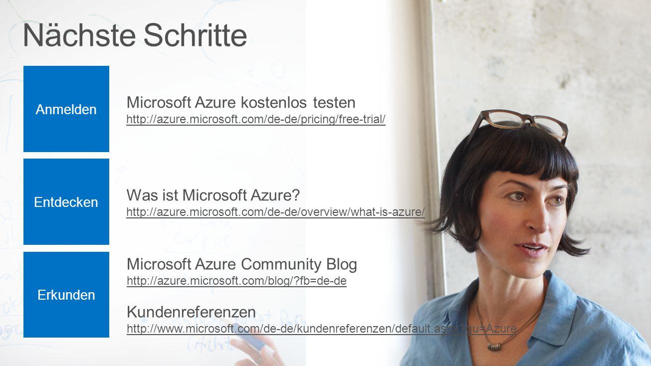 Nächste Schritte Anmelden Microsoft Azure kostenlos testen http://azure.microsoft.com/de-de/pricing/free-trial/ Microsoft Azure Community Blog http://
