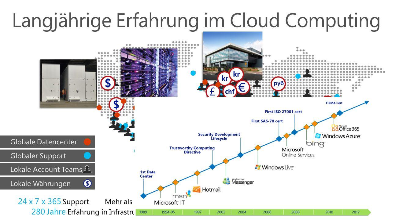 ₩ ¥ € руб $ $ £ $ Rp TL chf kr $ R $ $ Langjährige Erfahrung im Cloud Computing