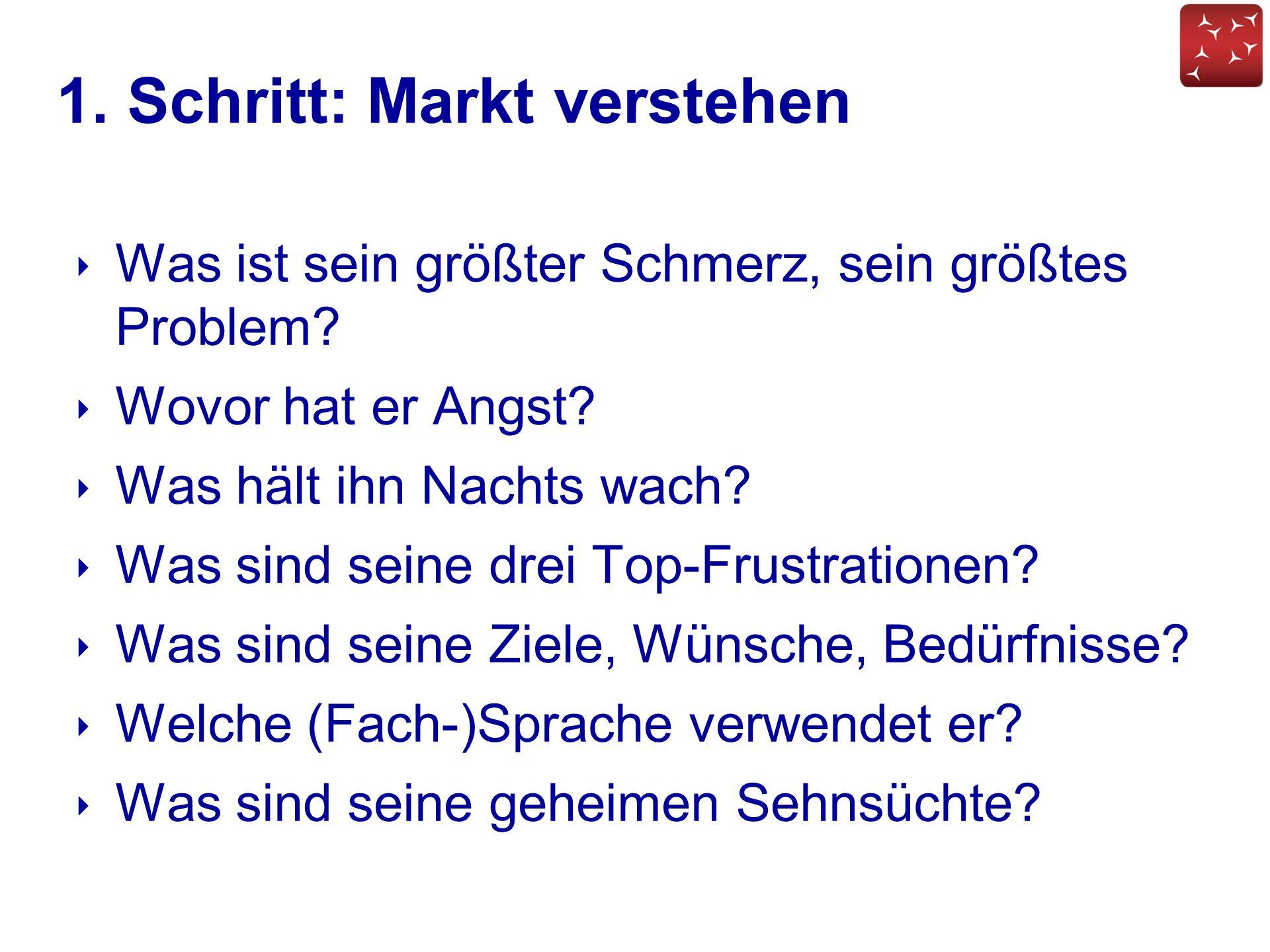 1. Schritt: Markt verstehen ‣ Was ist sein größter Schmerz, sein größtes Problem? ‣ Wovor hat er Angst? ‣ Was hält ihn Nachts wach? ‣ Was sind seine d