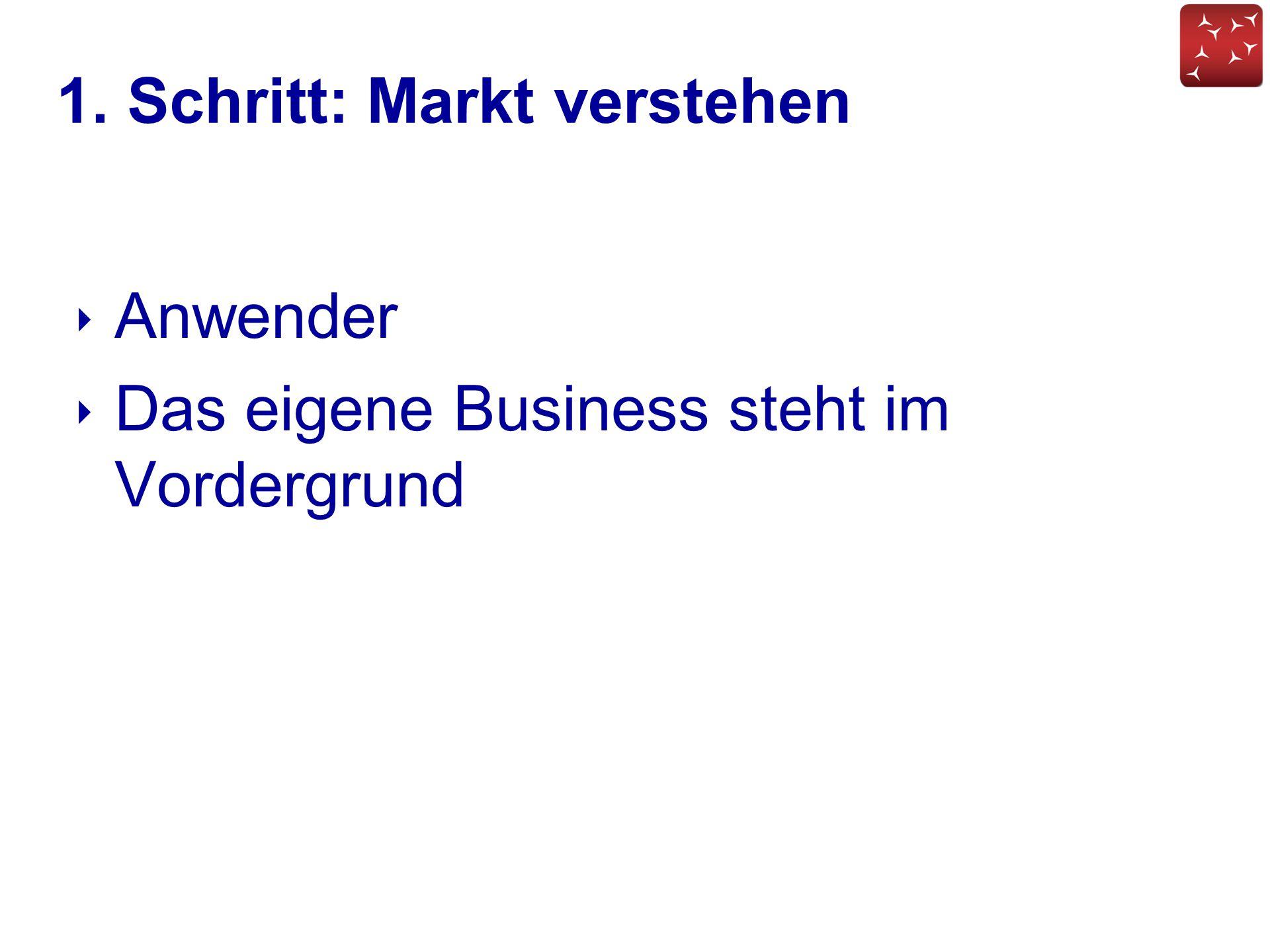 1. Schritt: Markt verstehen ‣ Anwender ‣ Das eigene Business steht im Vordergrund