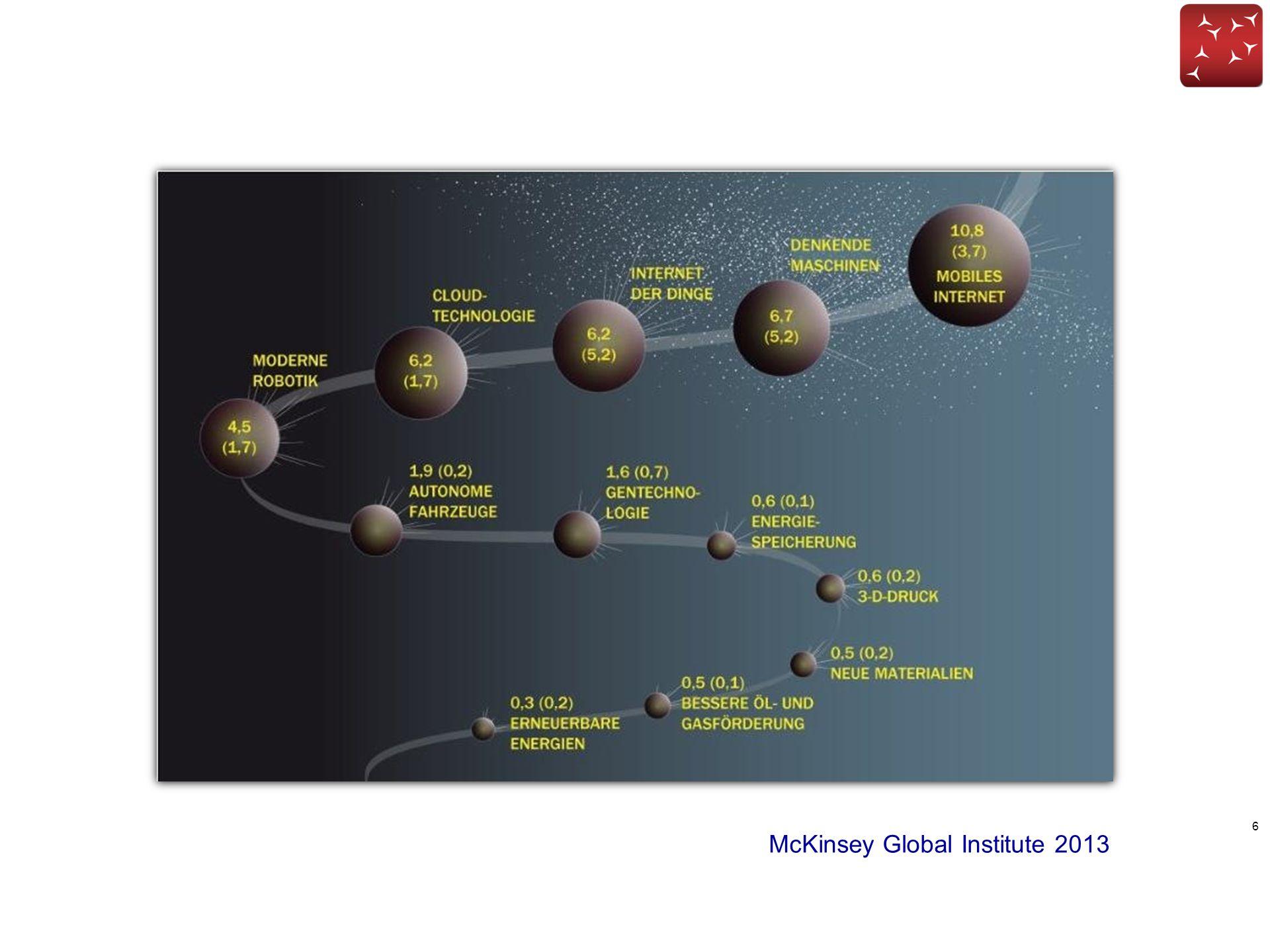 6 McKinsey Global Institute 2013