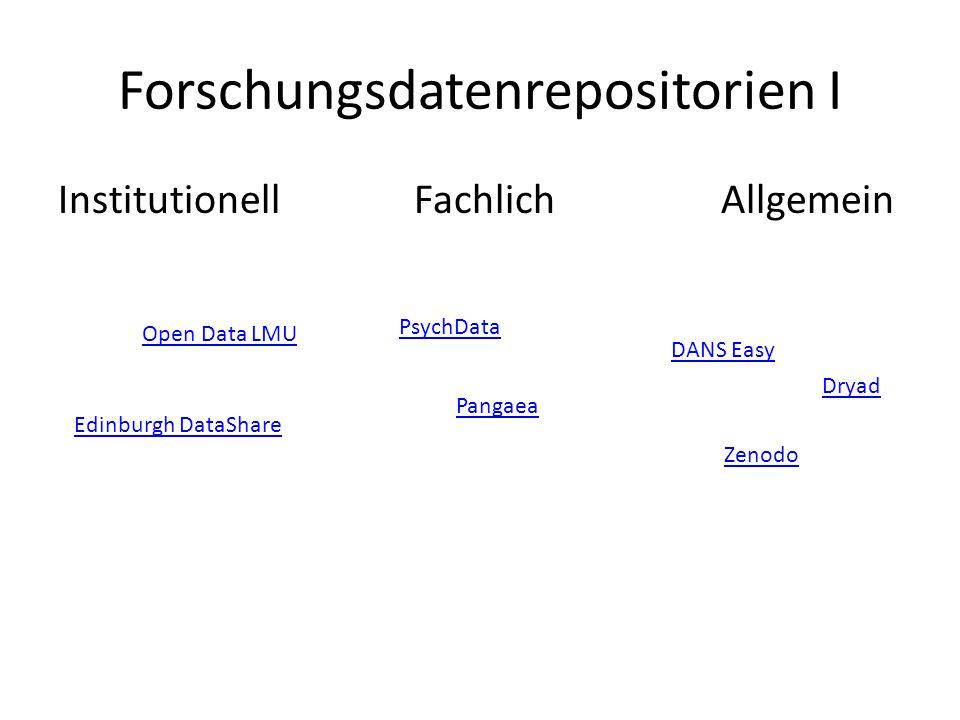 Forschungsdatenrepositorien I Institutionell Fachlich Allgemein DANS Easy Zenodo Edinburgh DataShare Dryad PsychData Pangaea Open Data LMU