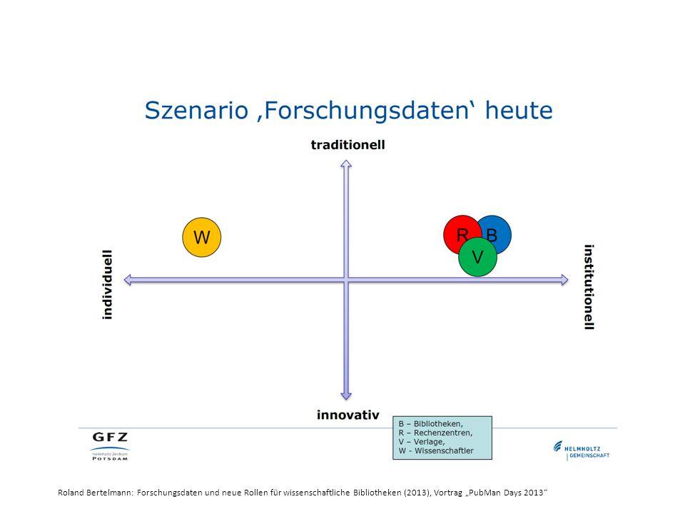 """Roland Bertelmann: Forschungsdaten und neue Rollen für wissenschaftliche Bibliotheken (2013), Vortrag """"PubMan Days 2013"""""""