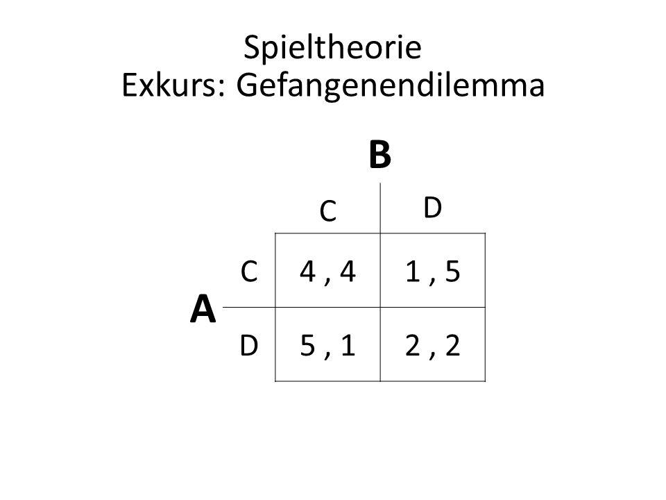 Spieltheorie B C D A C4, 41, 5 D5, 12, 2 Exkurs: Gefangenendilemma