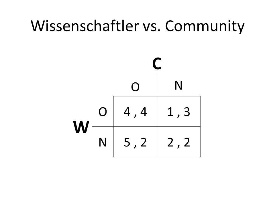 Wissenschaftler vs. Community C O N W O4, 41, 3 N5, 22, 2