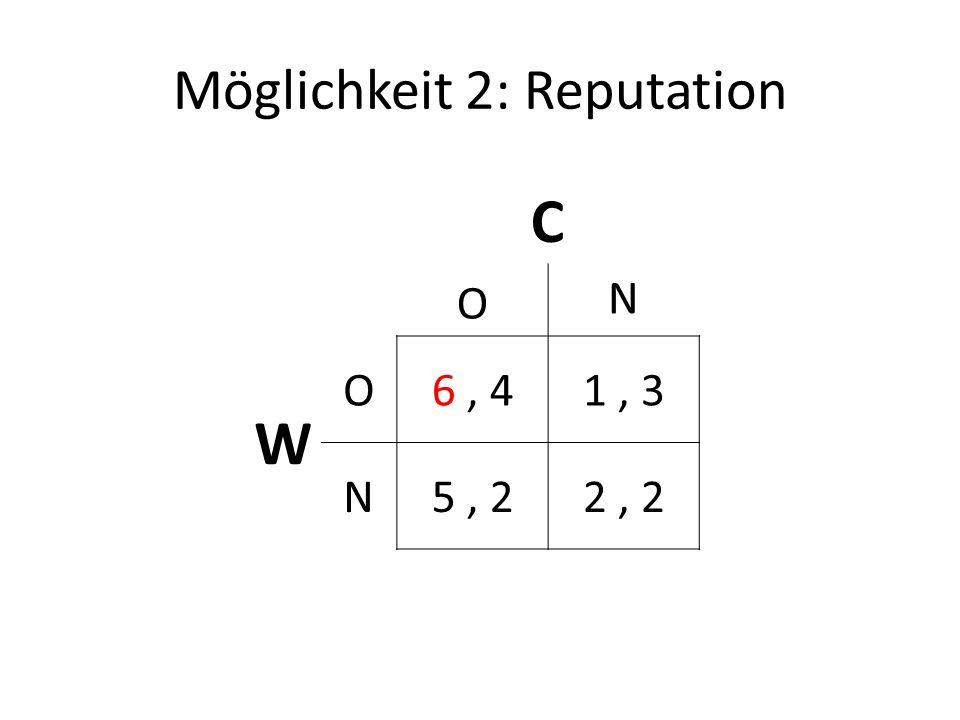 Möglichkeit 2: Reputation C O N W O6, 41, 3 N5, 22, 2