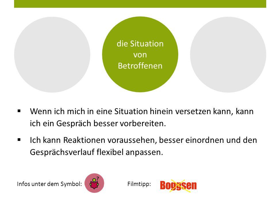 die Situation von Betroffenen  Wenn ich mich in eine Situation hinein versetzen kann, kann ich ein Gespräch besser vorbereiten.