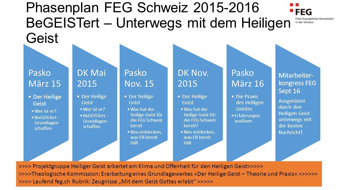 Phasenplan FEG Schweiz 2015-2016 BeGEISTert – Unterwegs mit dem Heiligen Geist Pasko März 15 Der Heilige Geist Wer ist er? BeGEISTert - Grundlagen sch