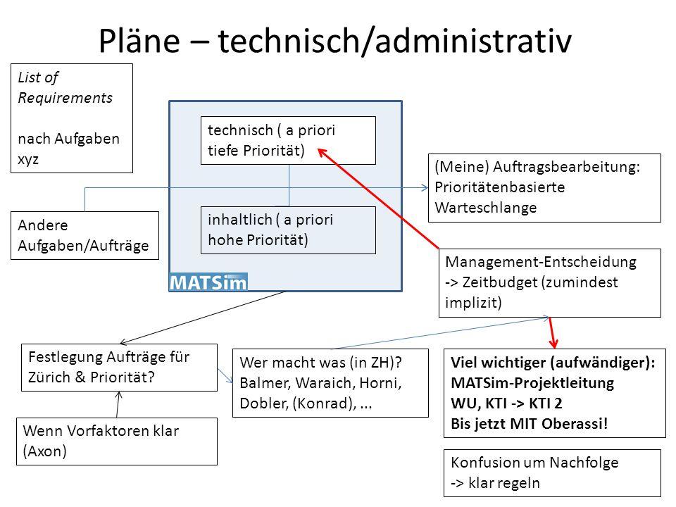 technisch ( a priori tiefe Priorität) Pläne – technisch/administrativ List of Requirements nach Aufgaben xyz (Meine) Auftragsbearbeitung: Prioritätenb