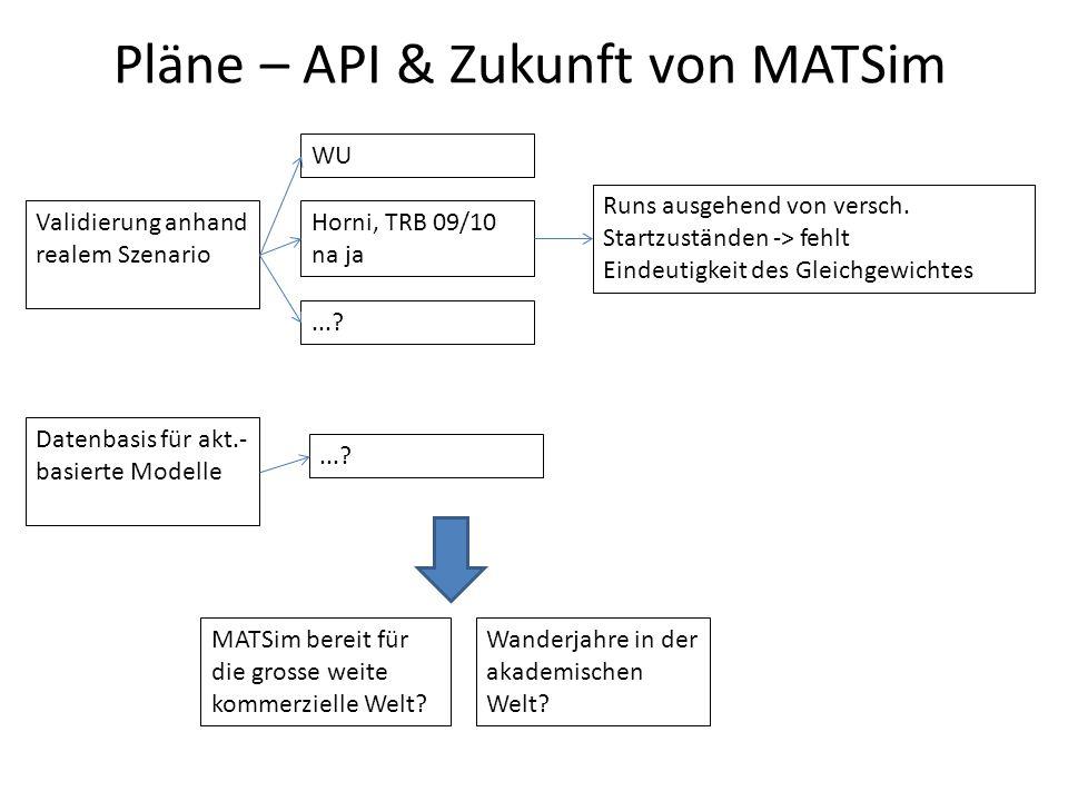 Pläne – API & Zukunft von MATSim Validierung anhand realem Szenario Horni, TRB 09/10 na ja WU...? Runs ausgehend von versch. Startzuständen -> fehlt E