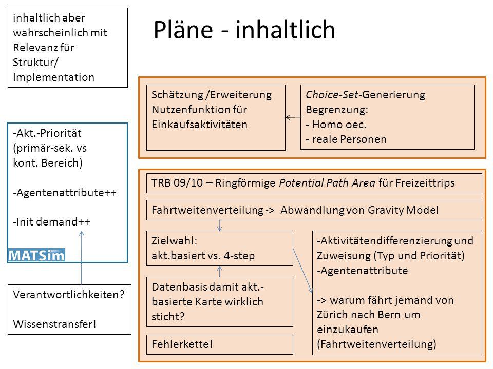 Pläne - inhaltlich inhaltlich aber wahrscheinlich mit Relevanz für Struktur/ Implementation Schätzung /Erweiterung Nutzenfunktion für Einkaufsaktivitä