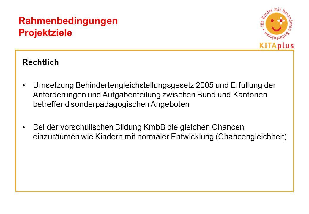 Rahmenbedingungen Projektziele Rechtlich Umsetzung Behindertengleichstellungsgesetz 2005 und Erfüllung der Anforderungen und Aufgabenteilung zwischen