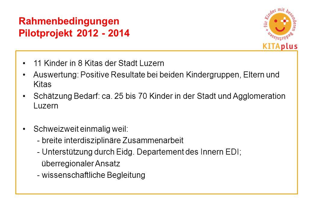 Rahmenbedingungen Pilotprojekt 2012 - 2014 11 Kinder in 8 Kitas der Stadt Luzern Auswertung: Positive Resultate bei beiden Kindergruppen, Eltern und K