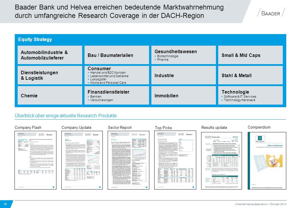 Baader Bank und Helvea erreichen bedeutende Marktwahrnehmung durch umfangreiche Research Coverage in der DACH-Region 15 Unternehmenspräsentation Oktob