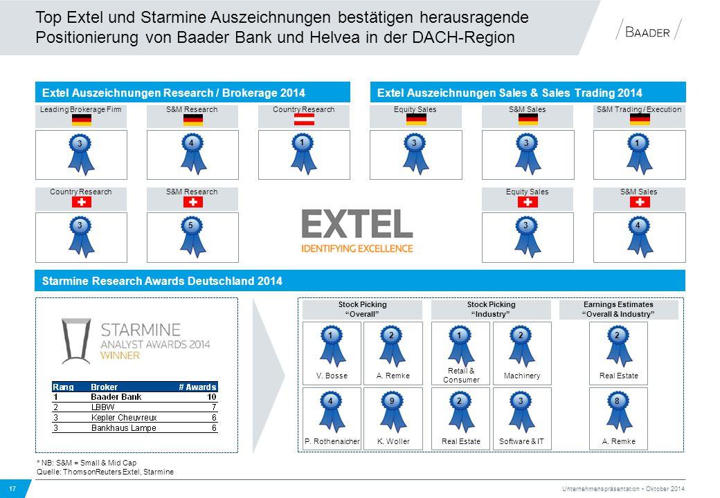 Top Extel und Starmine Auszeichnungen bestätigen herausragende Positionierung von Baader Bank und Helvea in der DACH-Region 17 Unternehmenspräsentatio