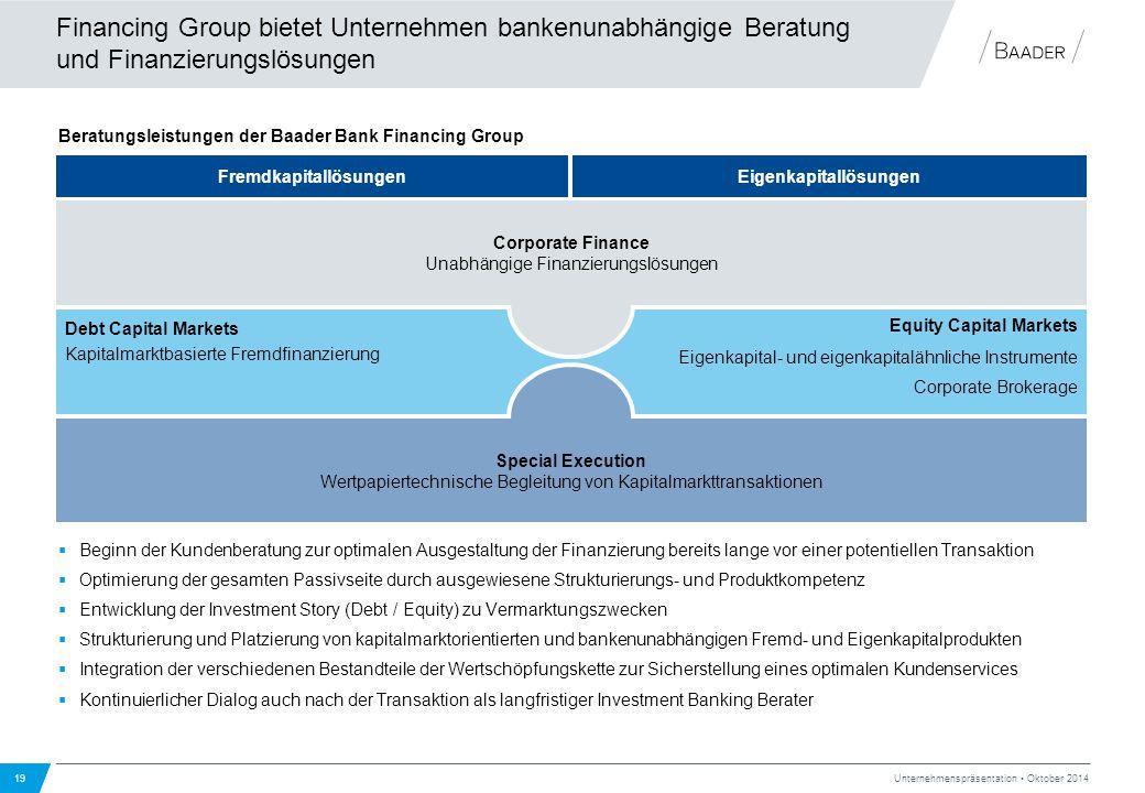Financing Group bietet Unternehmen bankenunabhängige Beratung und Finanzierungslösungen 19 Unternehmenspräsentation Oktober 2014 Beratungsleistungen d