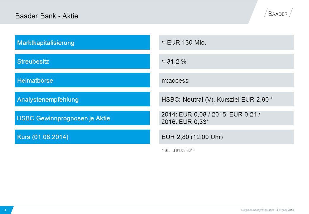 Baader Bank - Aktie 4 Streubesitz≈ 31,2 % Heimatbörsem:access AnalystenempfehlungHSBC: Neutral (V), Kursziel EUR 2,90 * Marktkapitalisierung≈ EUR 130