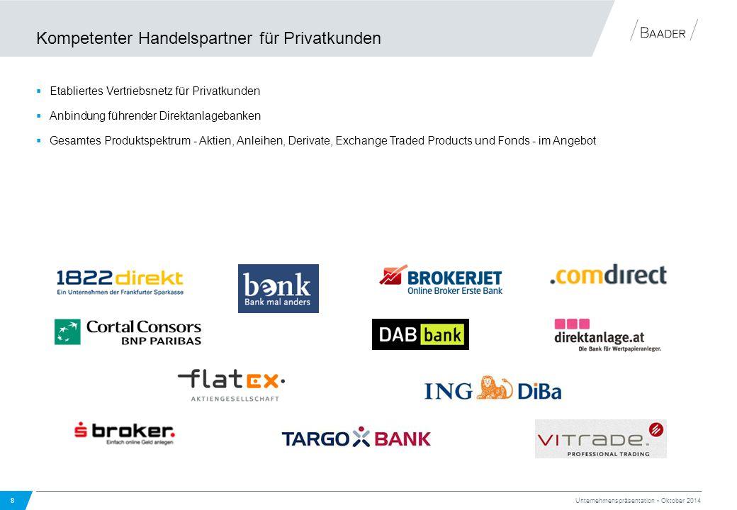 Kompetenter Handelspartner für Privatkunden  Etabliertes Vertriebsnetz für Privatkunden  Anbindung führender Direktanlagebanken  Gesamtes Produktsp