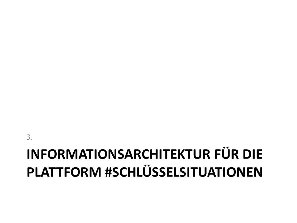 INFORMATIONSARCHITEKTUR FÜR DIE PLATTFORM #SCHLÜSSELSITUATIONEN 3.