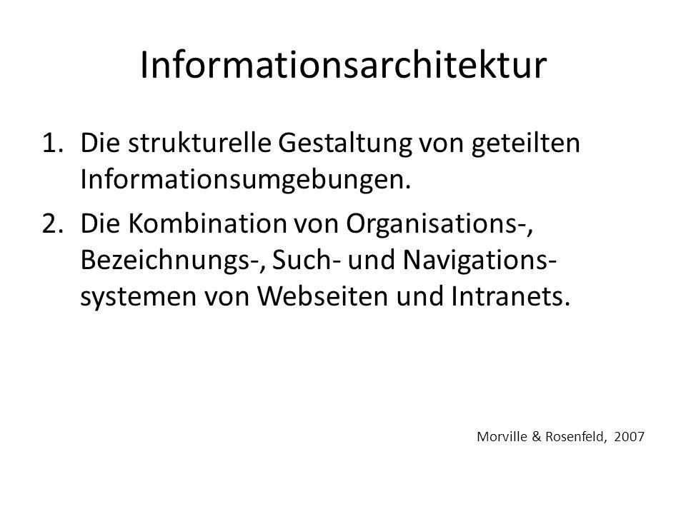 Informationsarchitektur 1.Die strukturelle Gestaltung von geteilten Informationsumgebungen. 2.Die Kombination von Organisations-, Bezeichnungs-, Such-