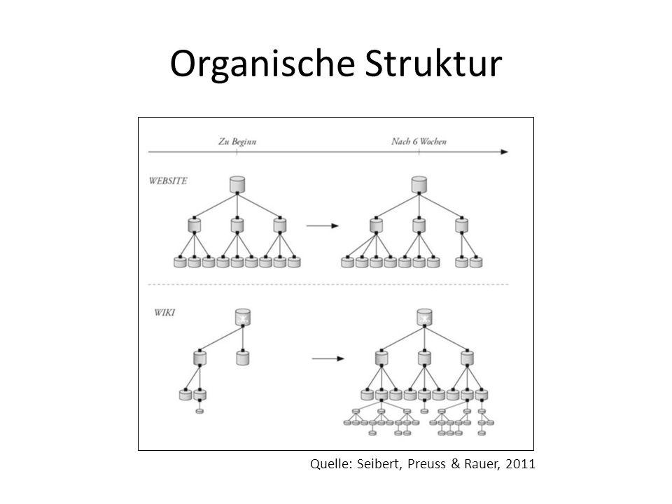 Organische Struktur Quelle: Seibert, Preuss & Rauer, 2011